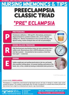 "Preeclampsia Classic Triad: ""PRE""eclampsia Maternal and Child Health Nursing Mnemonics and Tips: http://nurseslabs.com/maternal-child-health-nursing-mnemonics-tips/"