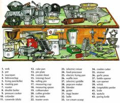 Kitchenware vocabulary with pictures learning English