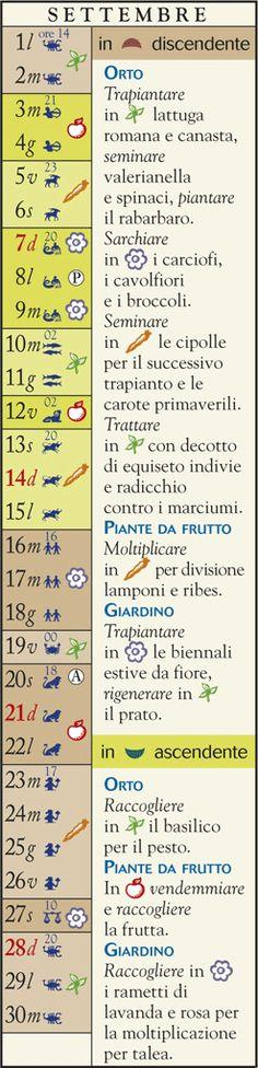 Almanacco mese di Settembre