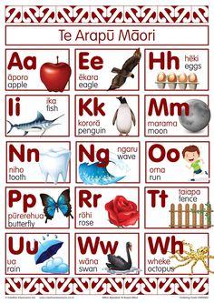 A nice bi-cultural chart of the Maori alphabet for teachers to be able to include in their classrooms.