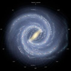 Our Galactic Arm May Have a Longer Reach Than We Thought Milky Way as seen from the outside. New research suggests that the Orion Spur, or Arm, is almost twice as long as scientists had previously thought.