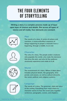 The Four Elements of Storytelling