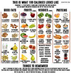 Food calorie chart food infos food calorie chart diet und food