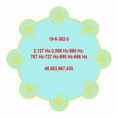CHOOSE-UP-ADJUST-TINY-SWEET-IMMUNITY-BE.  Numbers: 19-6-362-5 (Cancer pain, severe)(Divine Numbers)  2,127 Hz-2,008 Hz-880 Hz-787 Hz-727 Hz-690 Hz-666 Hz  48,683,967,435 (Remove Cancer cells)