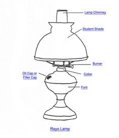 Early electric lamp parts diagram httpbplampsupplyhelp rayo lamp segment index mozeypictures Images