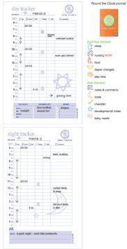 Newborn Feeding And Changing Log Spreadsheet Template For
