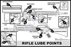 Where to apply lube on your new OK my friends now this is the endless prove about the miracle / magnificent / the monster just grease the spring and forget it for all the century - all weather rifle :) Rifles, Airsoft, Ak47, Winchester, Ar 15 Builds, Ar Build, Home Defense, Assault Rifle, Guns And Ammo