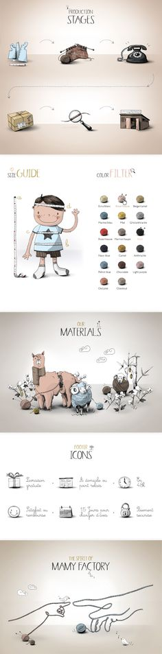 Mamy Factory by Stella Petkova, via Behance