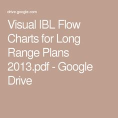 Visual IBL Flow Charts for Long Range Plans 2013.pdf - Google Drive