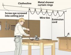 Hang extension cord high using the simple suspension cable shown.  The whole cord system slides back against the wall.    Drive two screw eyes into a ceiling joist to hold the clothesline. Fasten the clothesline to one screw eye, slip the metal shower curtain rings over it, and attach the other end to the other screw eye. Space the rings along the clothesline as shown, slip the extension cord through the rings, and secure the cord to them with wire ties.    —Buck Nall, Alma, Ga.