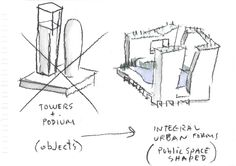 objects vs public space shaped