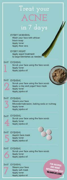 How to Treat Your Acne in 7 Days - 15 Ultimate Clear Skin Tips, Tricks and DIYs | GleamItUp