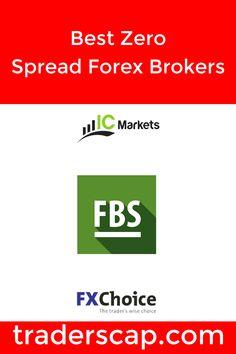Best brokers online trading