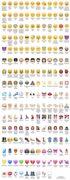 betekenissen van de Emoji of emoticons?