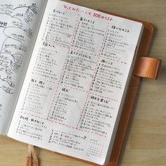 いいね!3,214件、コメント37件 ― おふみさん(@ofumi_3)のInstagramアカウント: 「やってみたいこと100のリストを書き出してみました。…」
