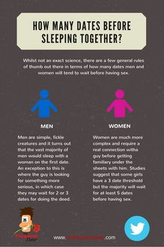 how many dates before sleeping together infographic