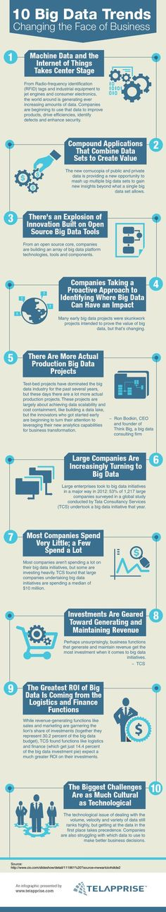 To know more log on to www.extentia.com (file://www.extentia.com/) #Extentia #bigdata #infographic