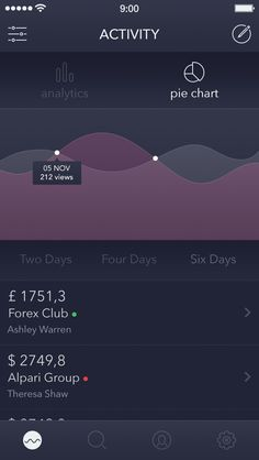 Analytics App / Alexander Zaytsev