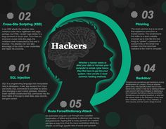 The 5 most common hacking methods Learn Computer Coding, Life Hacks Computer, Computer Forensics, Computer Basics, Computer Programming, Computer Hacker, Technology Hacks, Computer Technology, Computer Science