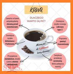 Kuchenne Ciekawostki – Kulinarne S.O.S. Home Recipes, Healthy Recipes, Archaeological Discoveries, Good Mood, Better Life, Food Hacks, How To Stay Healthy, Healthy Lifestyle, I Am Awesome