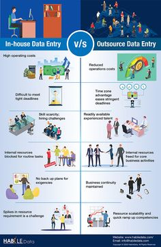 Check out the comparison between in-house and outsourcing data entry. Know the pros and cons of each process, the advantages of outsourcing, and limitations of in-house to decide what the best for your business is. Data Entry, Challenges, Activities, How To Plan, Business, Check, House, Home