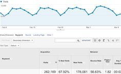 How to Use Google Suggest to Grow Your Long Tail Traffic by Neil Patel on the QuickSprout blog.