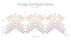 vintage-fan-ripple-chart-acreativebeing