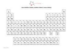 Tabla peridica de elementos 4to grado ciencias pinterest tabla peridica simple urtaz Images