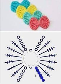 Some easy bows to make ❤❤ gemakkelijke strikjes om te haken Crochet Bows, Crochet Flower Patterns, Crochet Stitches Patterns, Crochet Flowers, Knit Crochet, Crochet Slippers, Crochet Diagram, Crochet Chart, Crochet Motif