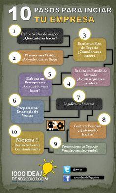 10 pasos para iniciar tu empresa - #infografía #pymes