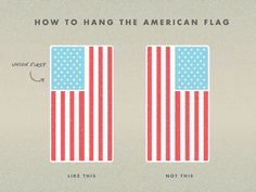 Do You Know The Correct Way To Display The American Flag