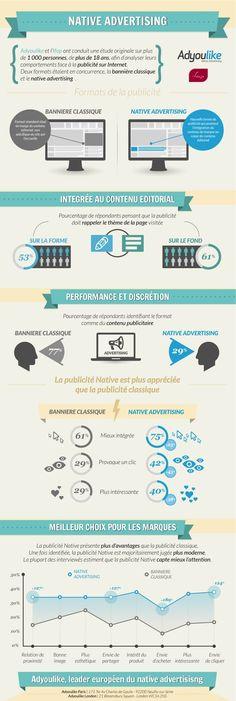 Etude : Native Advertising plutôt que bannières. Native Advertising, Advertising Research, Clever Advertising, Advertising And Promotion, Online Advertising, Marketing And Advertising, Brand Promotion, Media Marketing, Inbound Marketing
