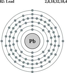The electron configuration of oxygen is 1s2,2s2 2p4