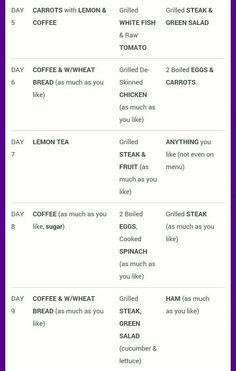 Metabolism Diet 2/3