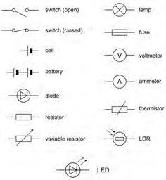 GCSE Physics: Circuit diagrams