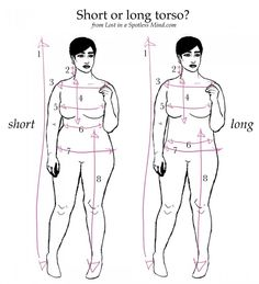 Learning to Dress for Your Shape... Short or long torso Not based on height.
