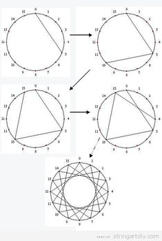 This site has great math projects. This can be done with nails in a board and colored yarn. Makes a great pricture too. This site has great math projects. This can be done with nails in a board and colored yarn. Makes a great pricture too. Dream Catcher Patterns, Dream Catcher Craft, Making Dream Catchers, Diy Dream Catcher For Kids, Homemade Dream Catchers, Giant Dream Catcher, Dream Catcher Drawing, Dream Catcher Mobile, String Art Diy