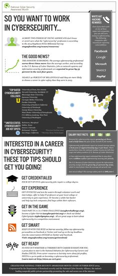 Here's some interesting facts on jobs in the Cybersecurity industry. via staysafeonline.org/