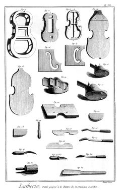 Plate XII: Music Instrument Making, Tools Used for the Manufacture of Bowed String Instruments