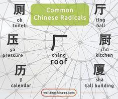 厂 (chǎng) is the roof radical and is often found in room or building characters. Mandarin Lessons, Learn Mandarin, Chinese Phrases, Chinese Words, Chinese Language, Korean Language, Write Chinese Characters, Chinese Flashcards, Chinese Dictionary
