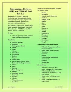 AIP low-FODMAP food list I was confused about FODMAPs as there is so much contradictory information about FODMAPs online. But I just received my low-FODMAP booklet from the Monash University in Australia and things are cle. Low Fodmap Food List, Paleo Food List, Food Lists, Low Carb, Dieta Aip, Menu Dieta, Autoimmune Diet, Aip Diet, Paleo Autoinmune