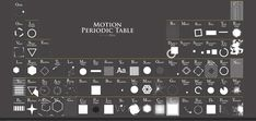 Motion Periodic Table
