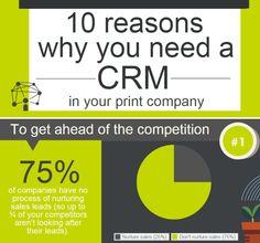 Top Reasons why CRM #Webtoprint or #printMIS is must for Smart Print Companies.