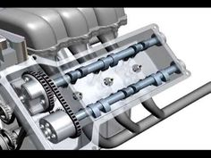 How an engine works - comprehensive tutorial animation featuring Toyota engine technologies. This YouTube video (8 minutes) is simple and fairly easy to understand. The graphics are well done and easy to follow. It was designed to train new Toyota sales staff who don't know engines. Guess what? It works just fine for explaining auto engines to anybody!  Going in Life Skills and in Technology.