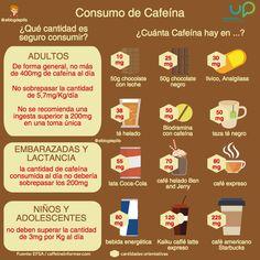 Consumos de cafeína máximos recomendados #cafeina #cafe