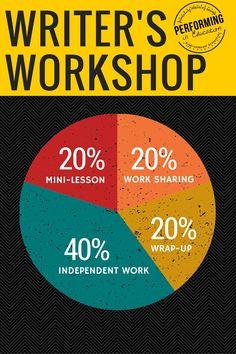 Writer's Workshop Schedule