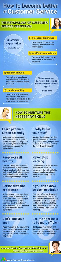 How to become better at Customer Service www.providesuppor...