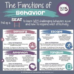 Functions of Behavior – BIAS Behavioral Interventions