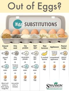 7 Great Egg Substitutions