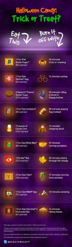 How long does it take to burn off your favorite #Halloween candies? #infographic #teambeachbody